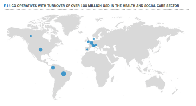 Health Cooperatives with turnover of over 100 million USD
